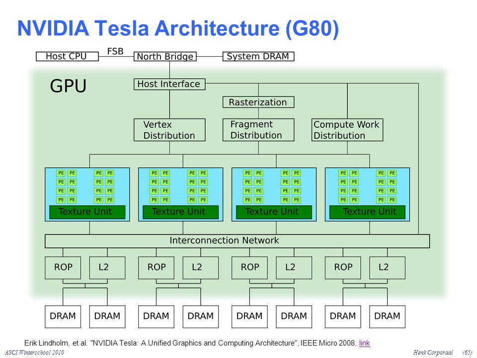 ASCI Winterschool 2010Henk Corporaal(65) NVIDIA Tesla Architecture (G80) Erik Lindholm, et al.