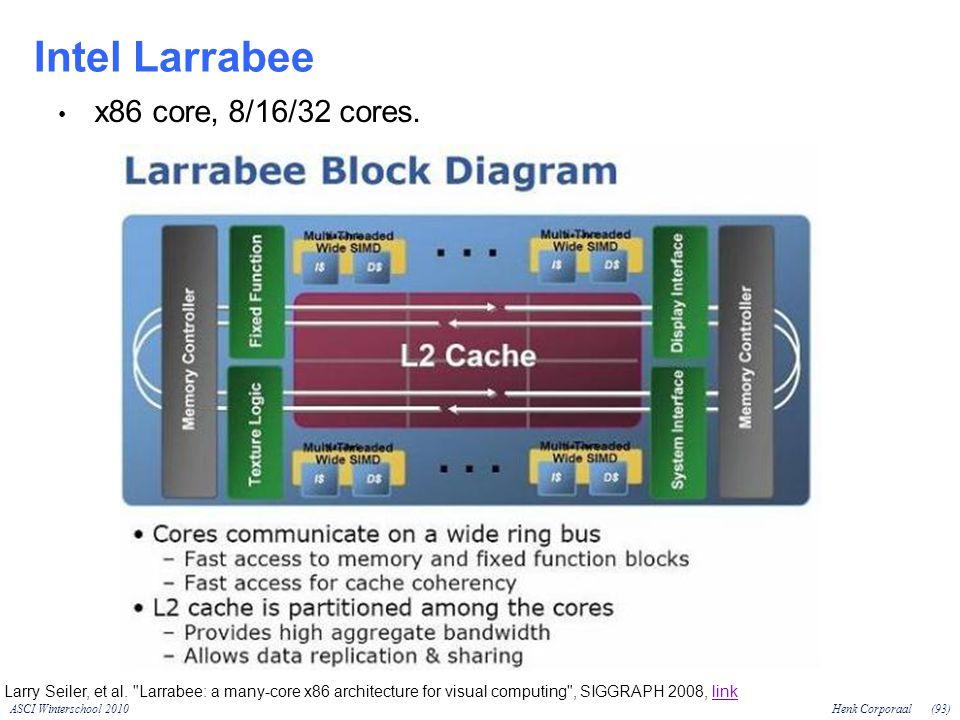 ASCI Winterschool 2010Henk Corporaal(93) Intel Larrabee x86 core, 8/16/32 cores.