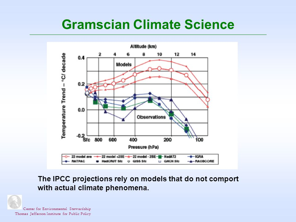 Center for Environmental Stewardship Thomas Jefferson Institute for Public Policy Gramscian Climate Science The IPCC projections rely on models that do not comport with actual climate phenomena.
