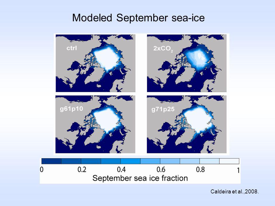 Modeled September sea-ice Caldeira et al.,2008.