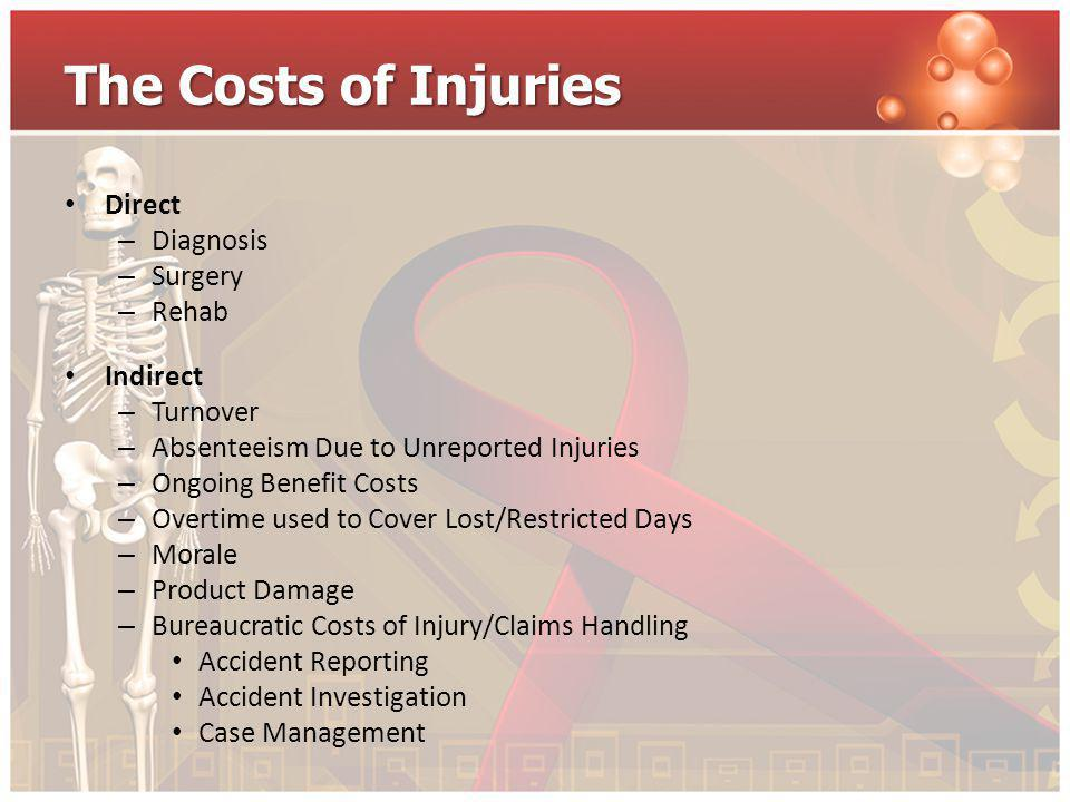 The Costs of Injuries Direct – Diagnosis – Surgery – Rehab Indirect – Turnover – Absenteeism Due to Unreported Injuries – Ongoing Benefit Costs – Over