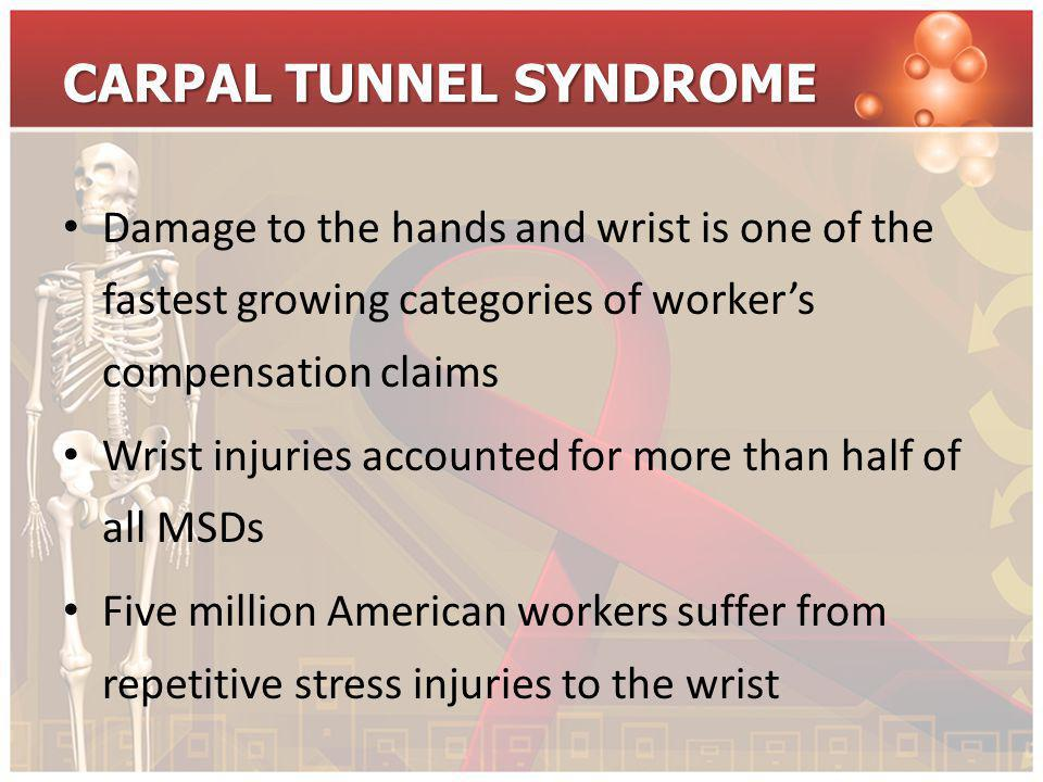 Damage to the hands and wrist is one of the fastest growing categories of workers compensation claims Wrist injuries accounted for more than half of a
