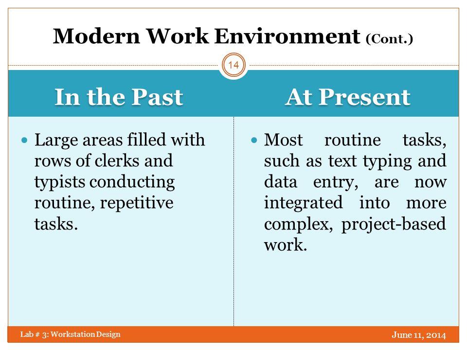 Private Office Open-Plan Office June 11, 2014 Lab # 3: Workstation Design 15 Office Design