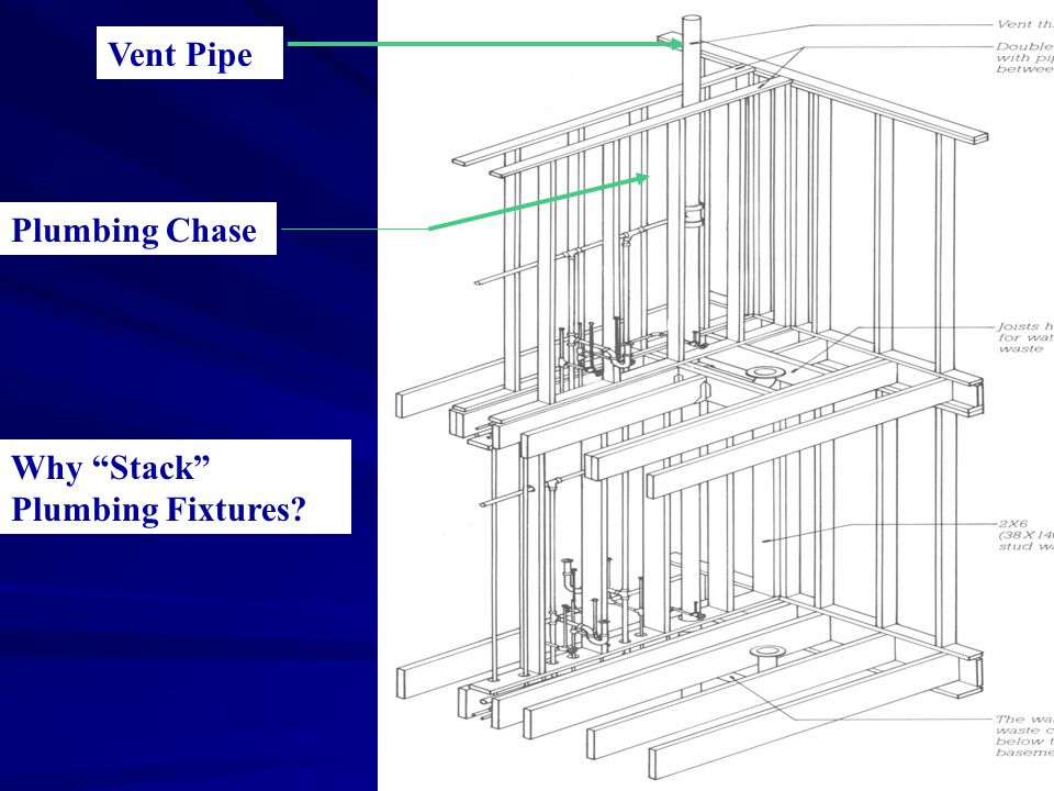 Plumbing Chase Vent Pipe Why Stack Plumbing Fixtures?