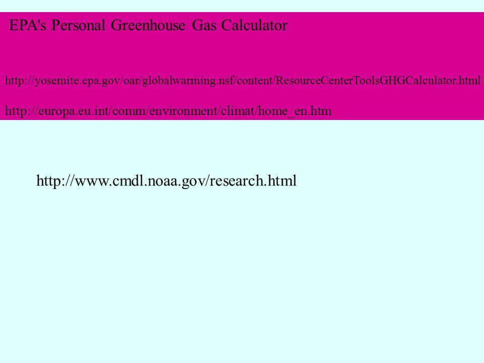EPA s Personal Greenhouse Gas Calculator http://yosemite.epa.gov/oar/globalwarming.nsf/content/ResourceCenterToolsGHGCalculator.html http://europa.eu.int/comm/environment/climat/home_en.htm http://www.cmdl.noaa.gov/research.html