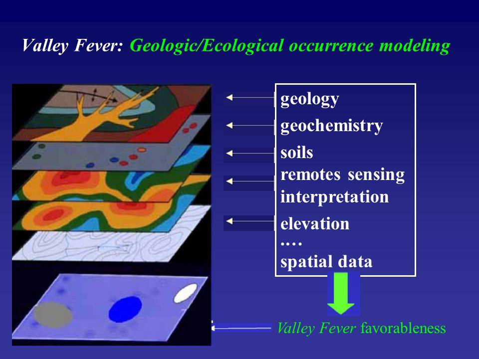 Valley Fever: Geologic/Ecological occurrence modeling geology geochemistry soils remotes sensing interpretation elevation.… spatial data Valley Fever