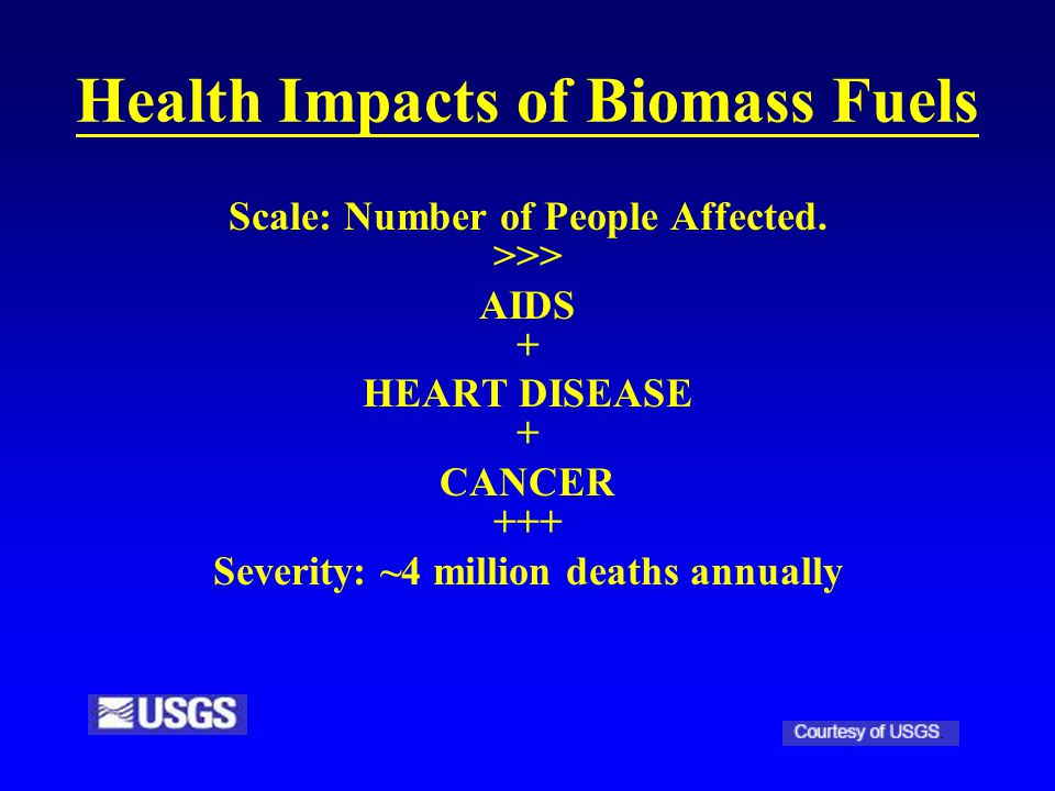 Health Impacts of Biomass Fuels Scale: Number of People Affected. >>> AIDS + HEART DISEASE + CANCER +++ Severity: ~4 million deaths annually