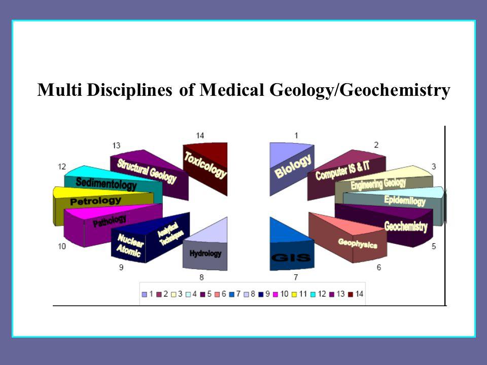 Multi Disciplines of Medical Geology/Geochemistry