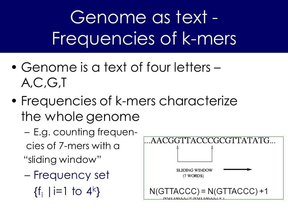Genome as text - Frequencies of k-mers Genome is a text of four letters – A,C,G,T Frequencies of k-mers characterize the whole genome –E.g. counting f