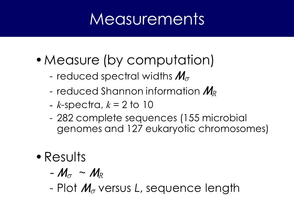 Measure (by computation) -reduced spectral widths M -reduced Shannon information M R -k -spectra, k = 2 to 10 -282 complete sequences (155 microbial genomes and 127 eukaryotic chromosomes) Results -M ~ M R -Plot M versus L, sequence length Measurements