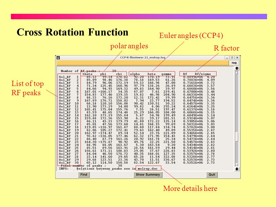 Cross Rotation Function List of top RF peaks More details here polar angles Euler angles (CCP4) R factor