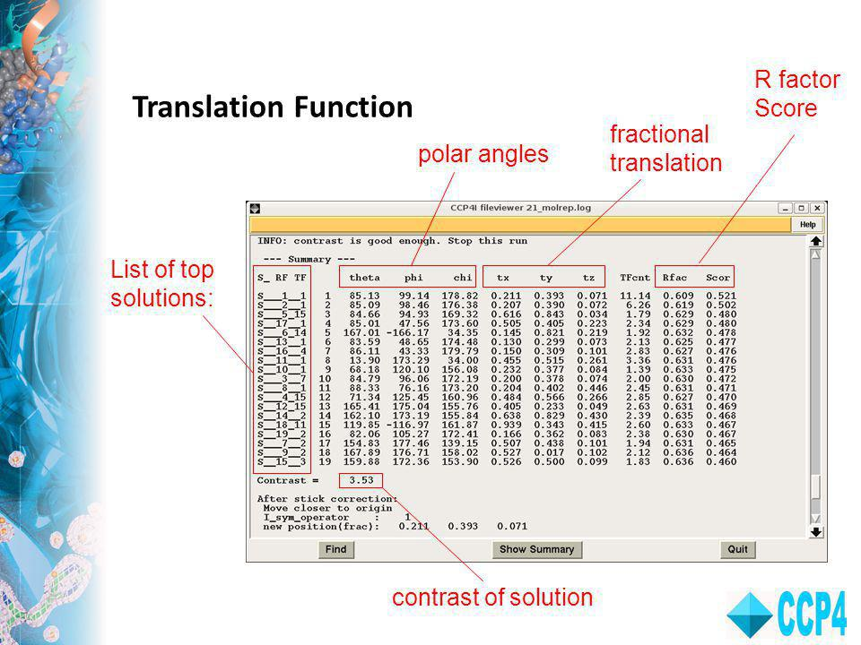 Translation Function polar angles R factor Score fractional translation List of top solutions: contrast of solution
