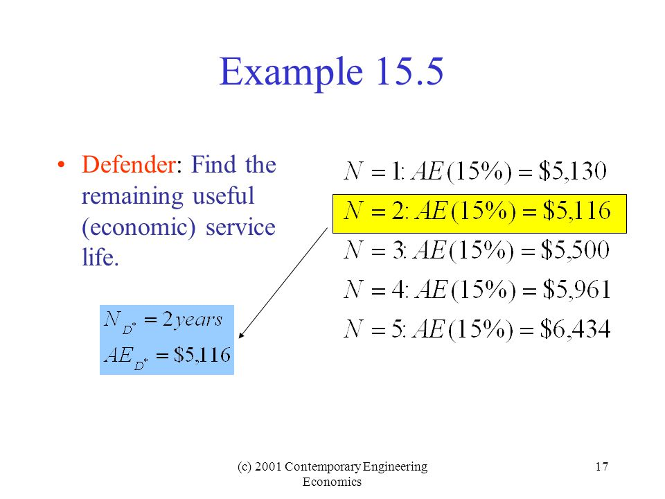 (c) 2001 Contemporary Engineering Economics 17 Example 15.5 Defender: Find the remaining useful (economic) service life.