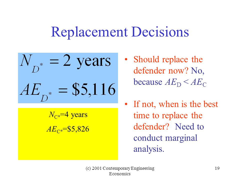 (c) 2001 Contemporary Engineering Economics 19 Replacement Decisions Should replace the defender now.