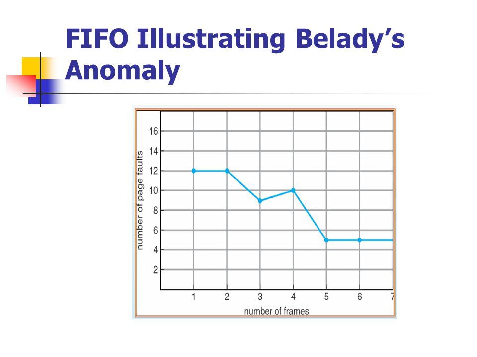 FIFO Illustrating Beladys Anomaly