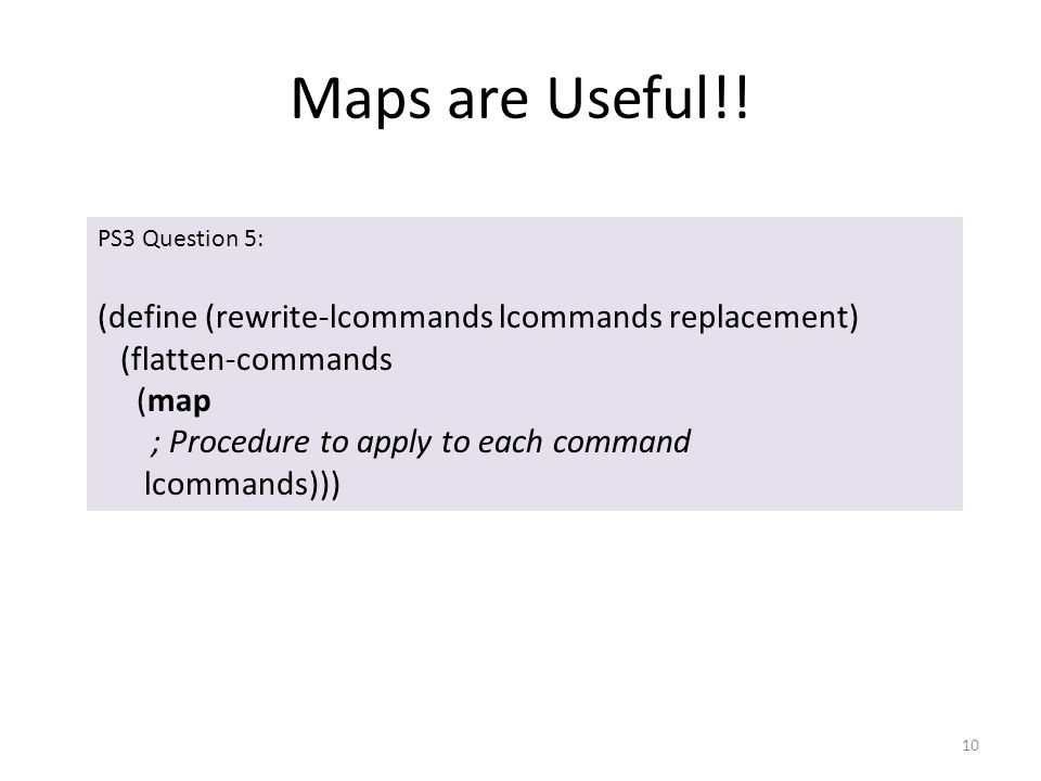 Maps are Useful!.