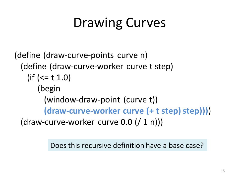 Drawing Curves 15 (define (draw-curve-points curve n) (define (draw-curve-worker curve t step) (if (<= t 1.0) (begin (window-draw-point (curve t)) (draw-curve-worker curve (+ t step) step)))) (draw-curve-worker curve 0.0 (/ 1 n))) Does this recursive definition have a base case