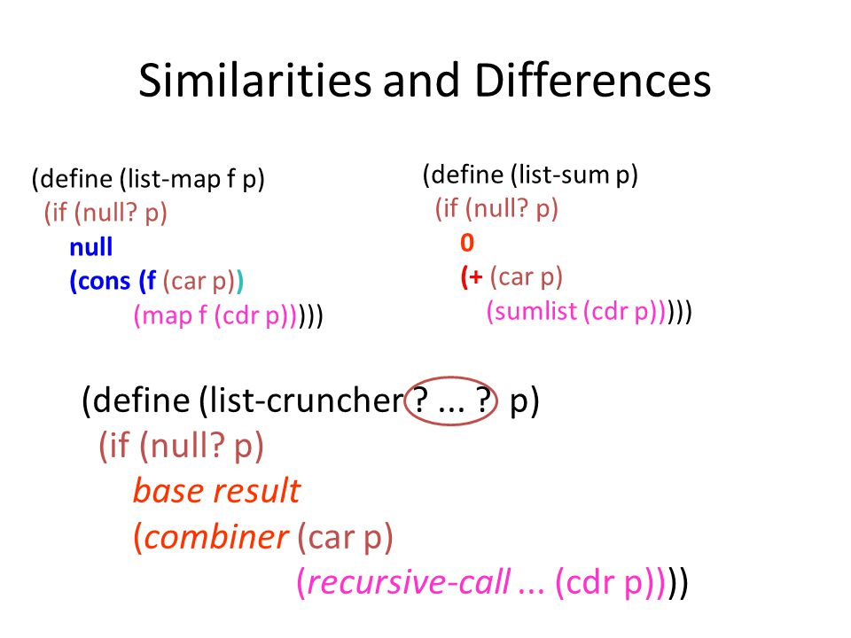 Similarities and Differences (define (list-map f p) (if (null.