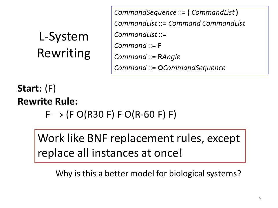 L-System Rewriting Start: (F) Rewrite Rule: F (F O(R30 F) F O(R-60 F) F) Work like BNF replacement rules, except replace all instances at once.