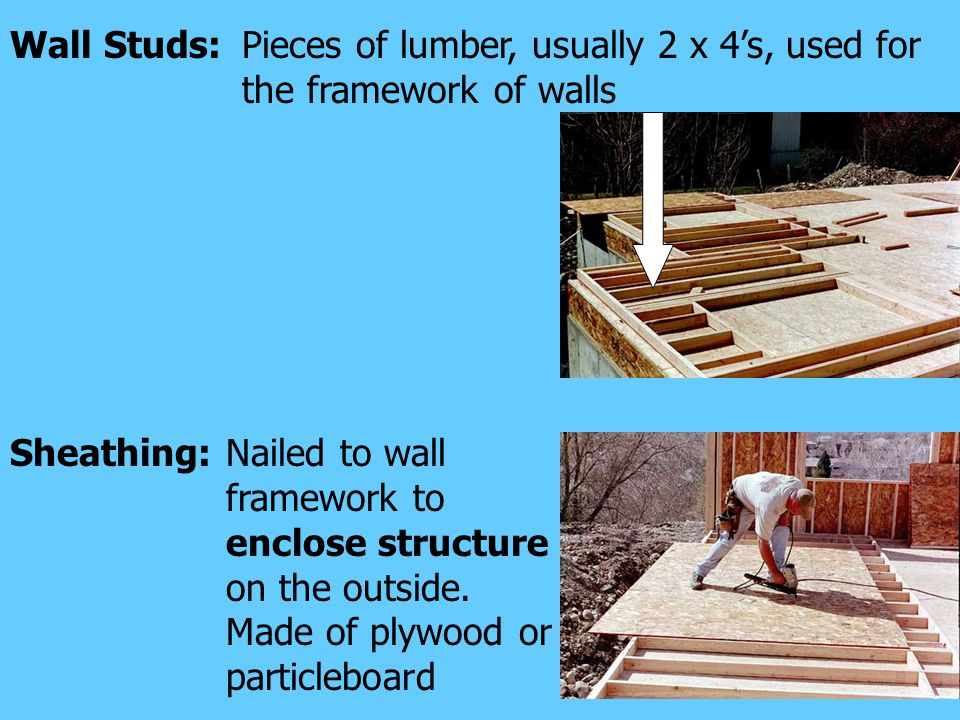Wall Studs:Pieces of lumber, usually 2 x 4s, used for the framework of walls Sheathing:Nailed to wall framework to enclose structure on the outside. M