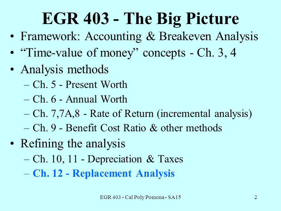 EGR 403 - Cal Poly Pomona - SA1523 After Tax Replacement Analysis Adds expanded perspective as changes occur in: –Remaining economic life of defender.