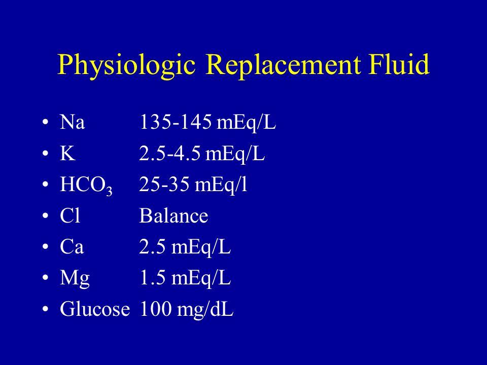 Physiologic Replacement Fluid Na135-145 mEq/L K2.5-4.5 mEq/L HCO 3 25-35 mEq/l ClBalance Ca2.5 mEq/L Mg1.5 mEq/L Glucose100 mg/dL