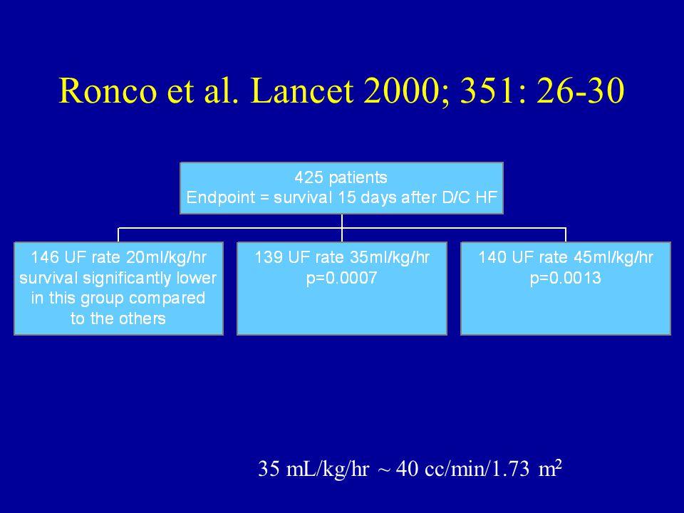 Ronco et al. Lancet 2000; 351: 26-30 35 mL/kg/hr ~ 40 cc/min/1.73 m 2