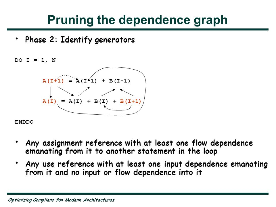 Optimizing Compilers for Modern Architectures Pruning the dependence graph Phase 2: Identify generators DO I = 1, N A(I+1) = A(I-1) + B(I-1) A(I) = A(I) + B(I) + B(I+1) ENDDO Any assignment reference with at least one flow dependence emanating from it to another statement in the loop Any use reference with at least one input dependence emanating from it and no input or flow dependence into it