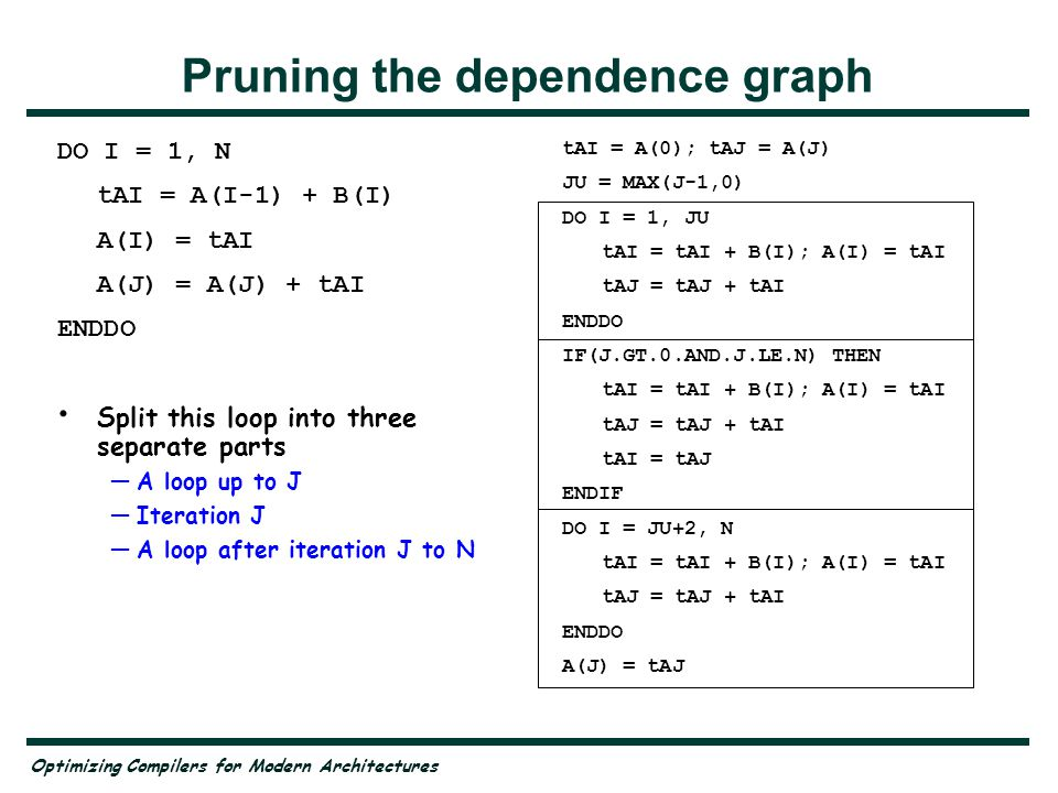Optimizing Compilers for Modern Architectures Pruning the dependence graph DO I = 1, N tAI = A(I-1) + B(I) A(I) = tAI A(J) = A(J) + tAI ENDDO Split this loop into three separate parts A loop up to J Iteration J A loop after iteration J to N tAI = A(0); tAJ = A(J) JU = MAX(J-1,0) DO I = 1, JU tAI = tAI + B(I); A(I) = tAI tAJ = tAJ + tAI ENDDO IF(J.GT.0.AND.J.LE.N) THEN tAI = tAI + B(I); A(I) = tAI tAJ = tAJ + tAI tAI = tAJ ENDIF DO I = JU+2, N tAI = tAI + B(I); A(I) = tAI tAJ = tAJ + tAI ENDDO A(J) = tAJ