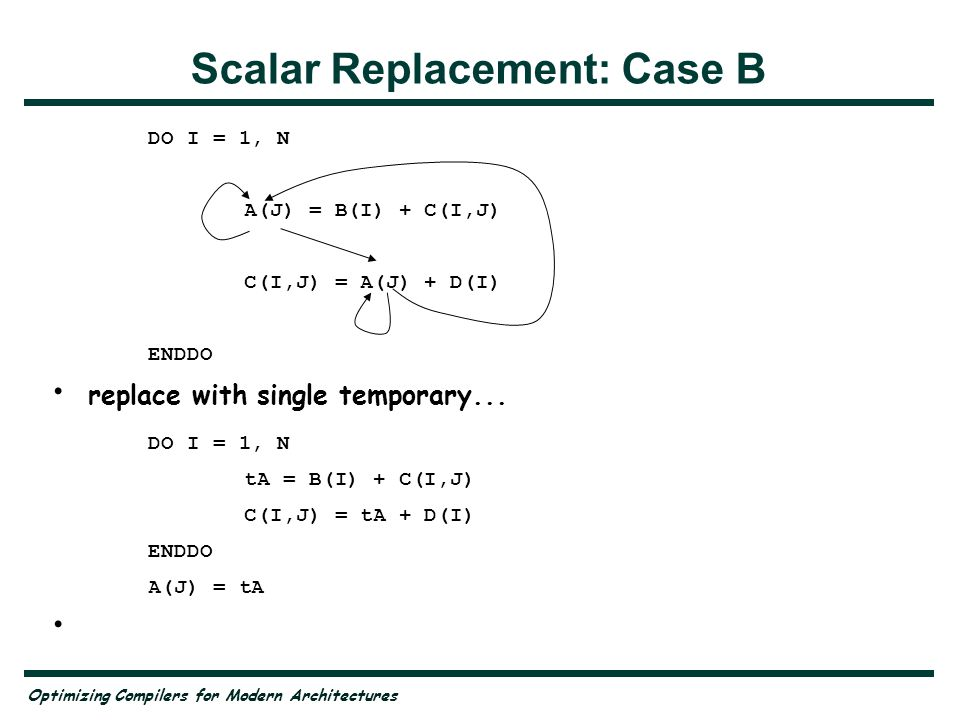 Optimizing Compilers for Modern Architectures Scalar Replacement: Case B DO I = 1, N A(J) = B(I) + C(I,J) C(I,J) = A(J) + D(I) ENDDO replace with single temporary...