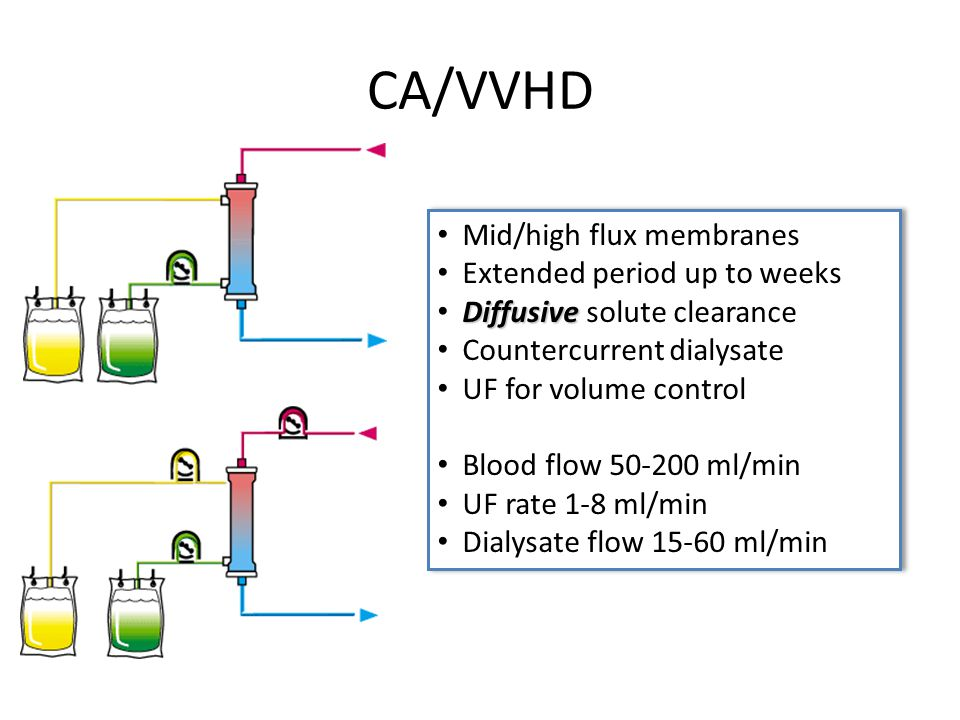 CA/VVHD Mid/high flux membranes Extended period up to weeks Diffusive Diffusive solute clearance Countercurrent dialysate UF for volume control Blood flow 50-200 ml/min UF rate 1-8 ml/min Dialysate flow 15-60 ml/min Mid/high flux membranes Extended period up to weeks Diffusive Diffusive solute clearance Countercurrent dialysate UF for volume control Blood flow 50-200 ml/min UF rate 1-8 ml/min Dialysate flow 15-60 ml/min