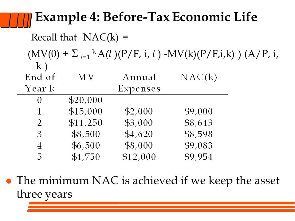 Example 4: Before-Tax Economic Life The minimum NAC is achieved if we keep the asset three years Recall that NAC(k) = (MV(0) + l =1 k A (l )(P/F, i, l