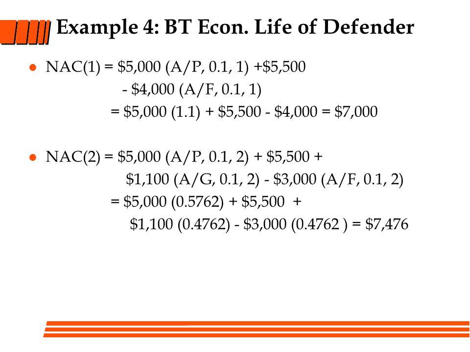 Example 4: BT Econ. Life of Defender NAC(1) = $5,000 (A/P, 0.1, 1) +$5,500 - $4,000 (A/F, 0.1, 1) = $5,000 (1.1) + $5,500 - $4,000 = $7,000 NAC(2) = $