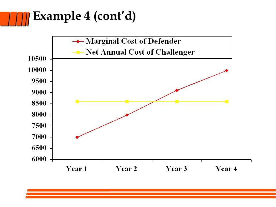 Example 4 (contd)