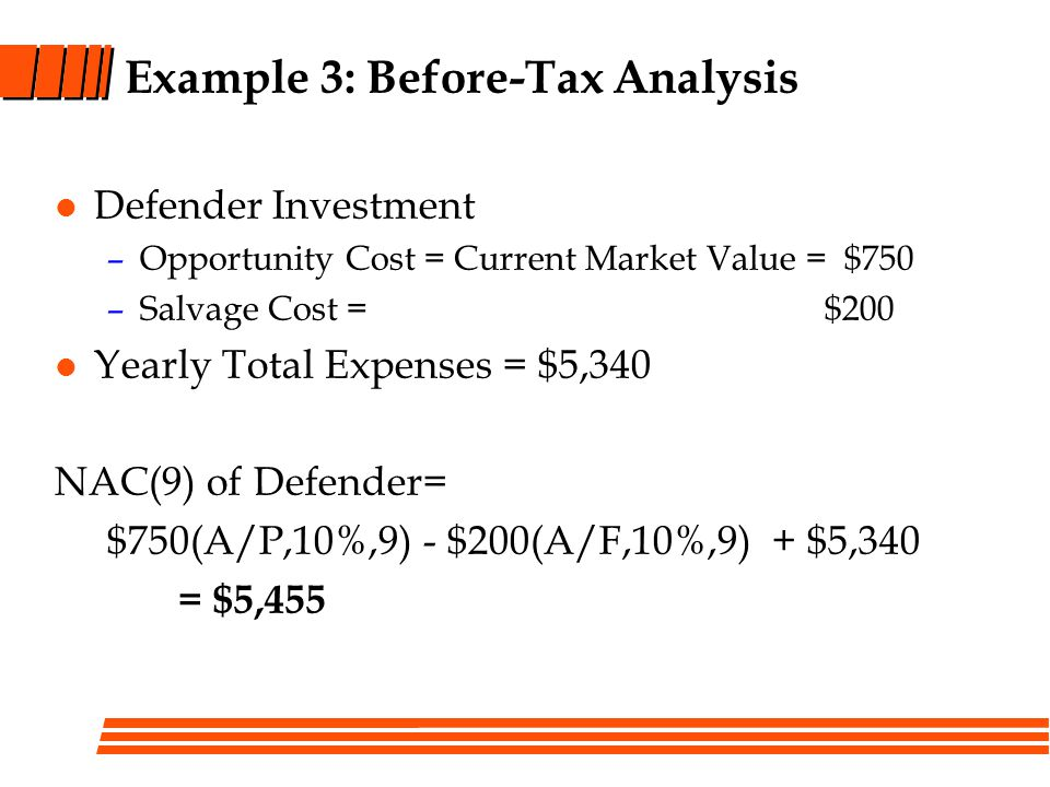 Defender Investment –Opportunity Cost = Current Market Value = $750 –Salvage Cost = $200 Yearly Total Expenses = $5,340 NAC(9) of Defender= $750(A/P,1