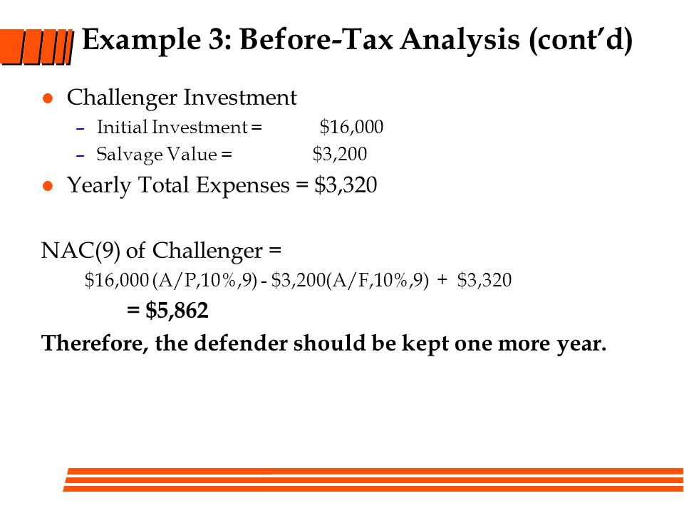 Example 3: Before-Tax Analysis (contd) Challenger Investment –Initial Investment = $16,000 –Salvage Value = $3,200 Yearly Total Expenses = $3,320 NAC(