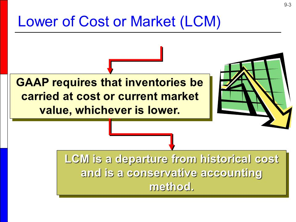 9-34 Retail Inventory Method - Average LCM Approximating Average LCM Net Markdowns are excluded in the computation of the Cost-to-Retail %