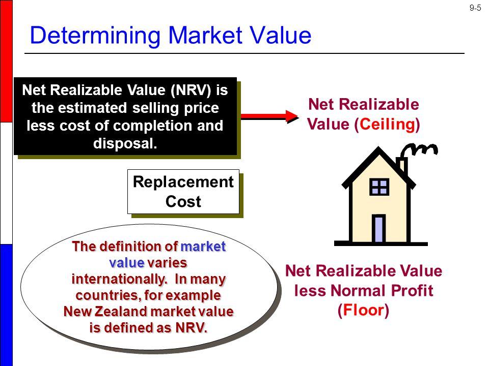 9-46 Dollar-Value LIFO Retail