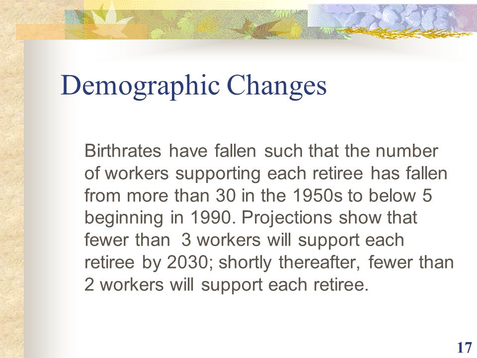 17 Demographic Changes Birthrates have fallen such that the number of workers supporting each retiree has fallen from more than 30 in the 1950s to bel