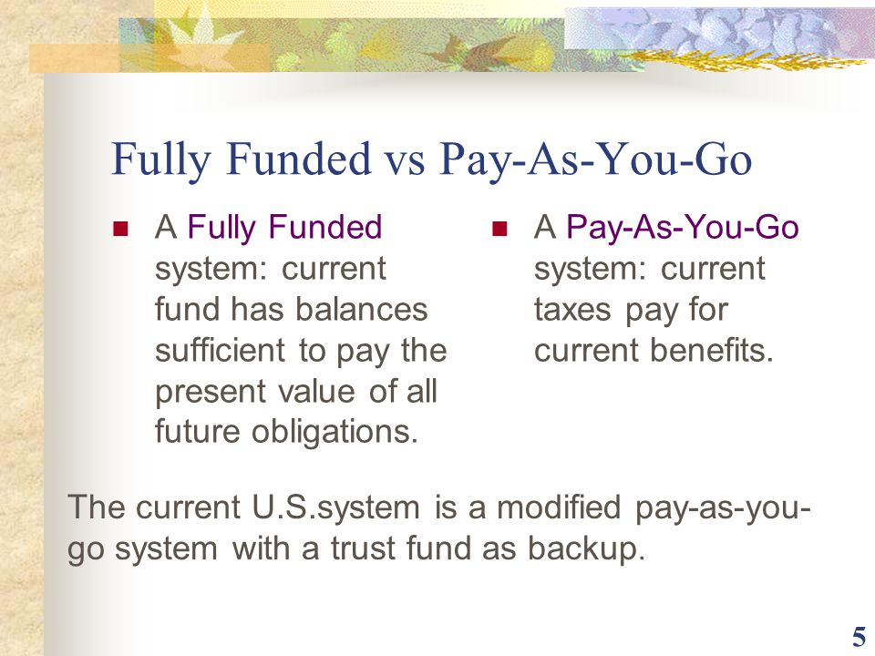 5 Fully Funded vs Pay-As-You-Go A Fully Funded system: current fund has balances sufficient to pay the present value of all future obligations. A Pay-