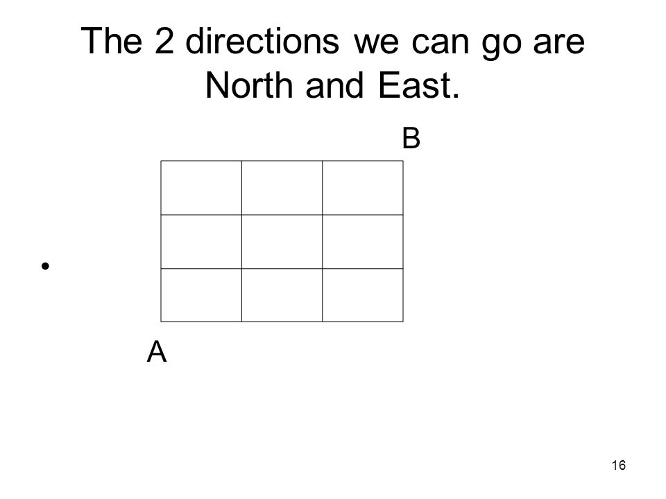 16 The 2 directions we can go are North and East. B A