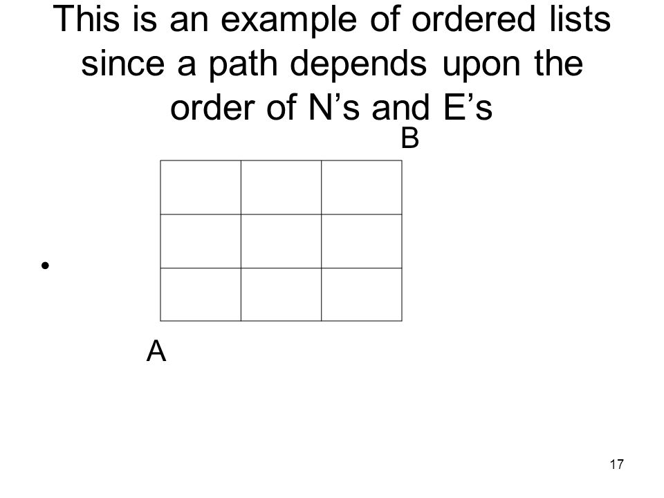 17 This is an example of ordered lists since a path depends upon the order of Ns and Es B A