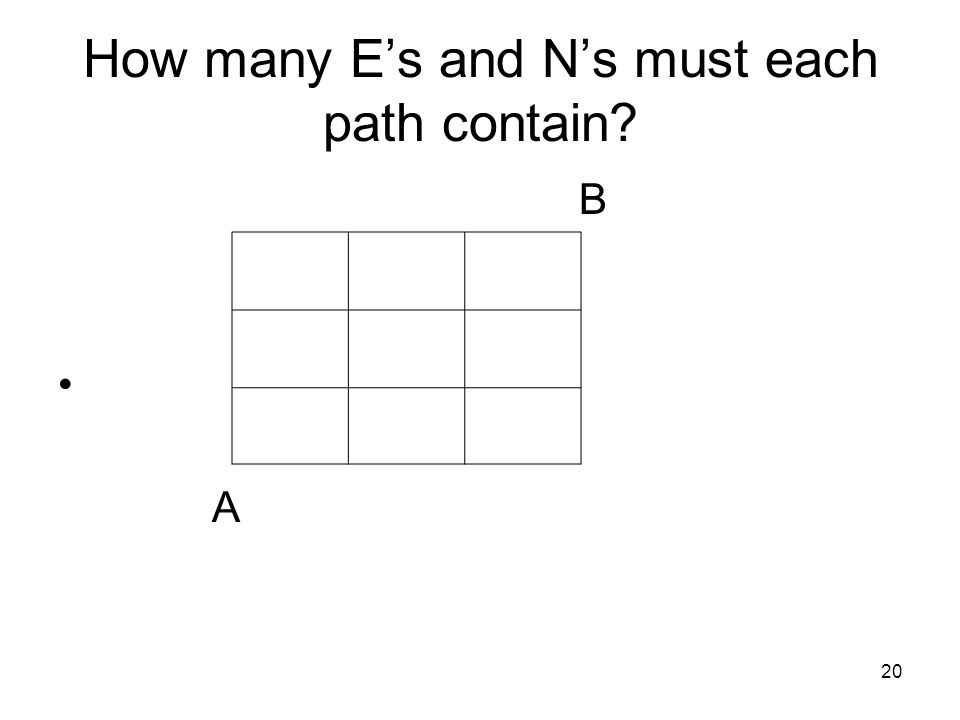 20 How many Es and Ns must each path contain? B A