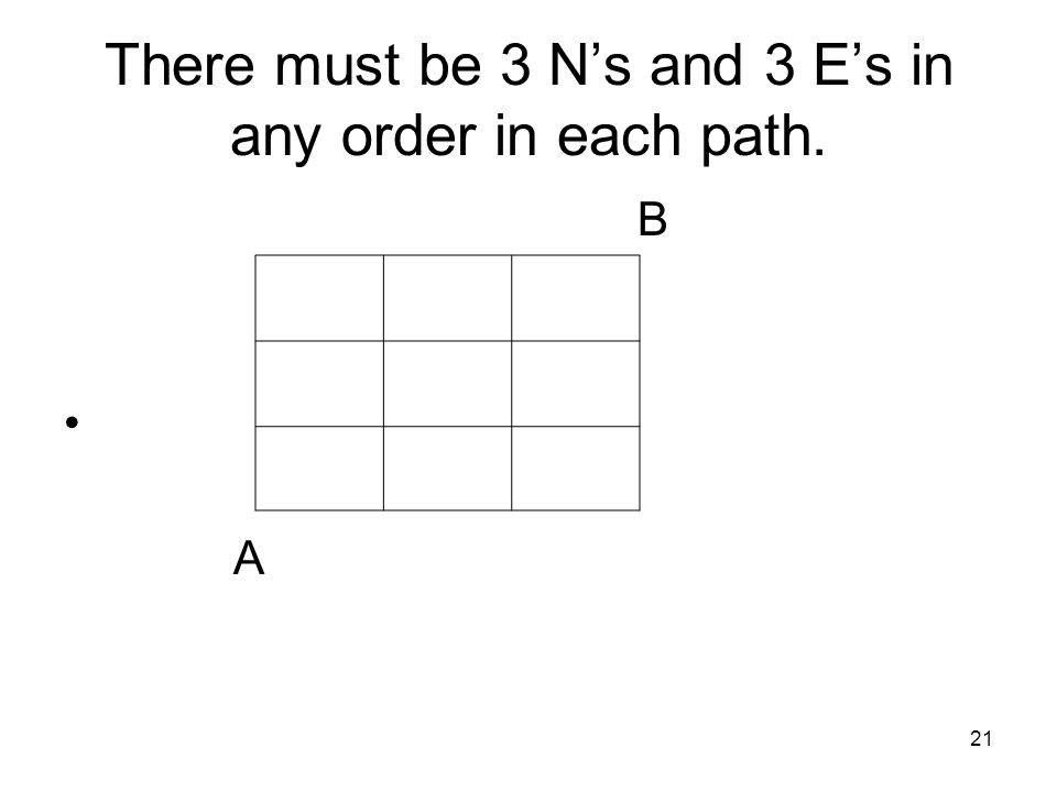 21 There must be 3 Ns and 3 Es in any order in each path. B A