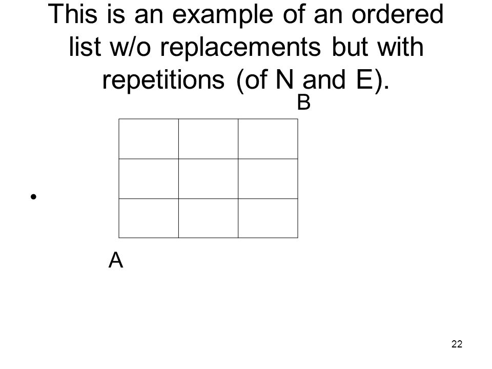 22 This is an example of an ordered list w/o replacements but with repetitions (of N and E). B A