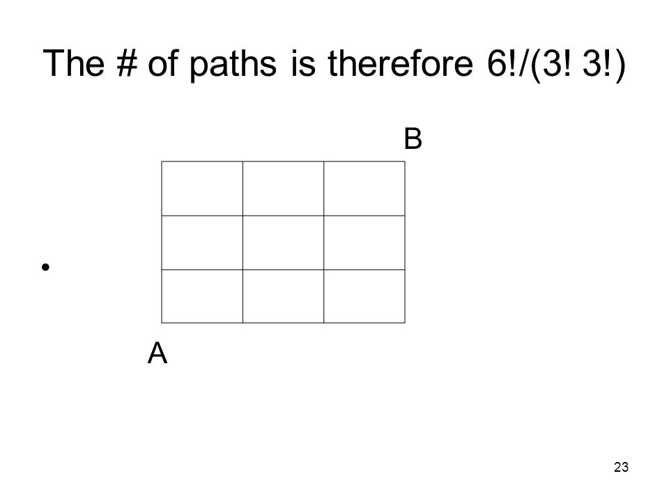 23 The # of paths is therefore 6!/(3! 3!) B A