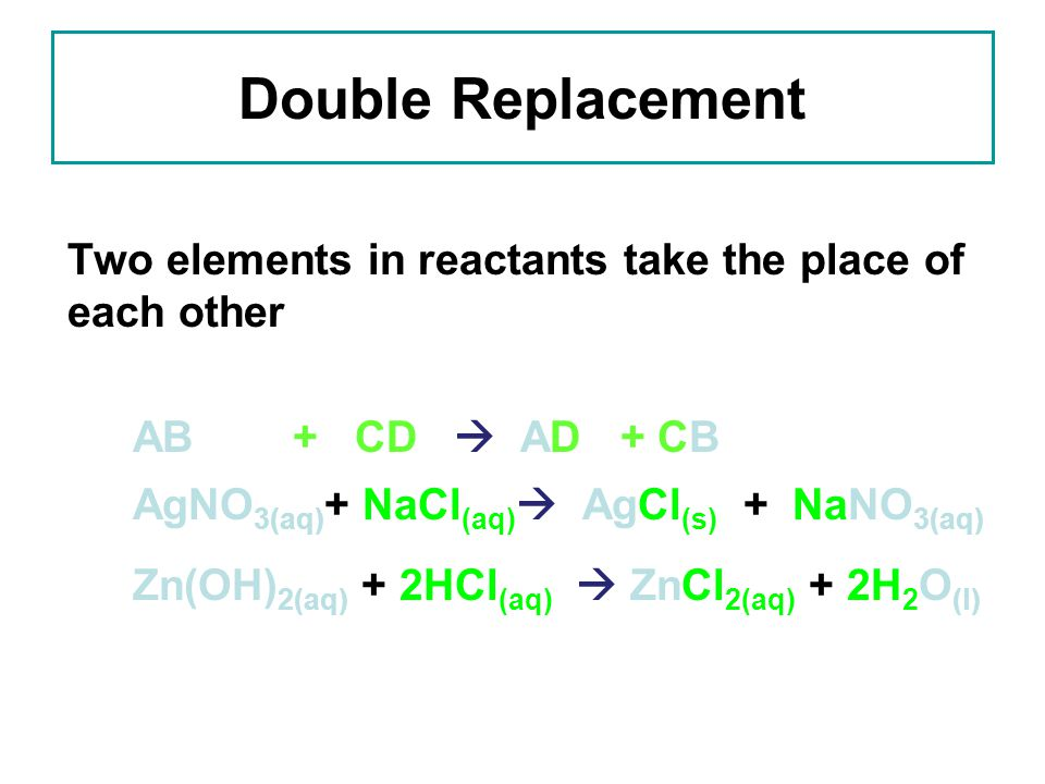 Double Replacement Two elements in reactants take the place of each other AB + CD AD + CB AgNO 3(aq) + NaCl (aq) AgCl (s) + NaNO 3(aq) Zn(OH) 2(aq) +