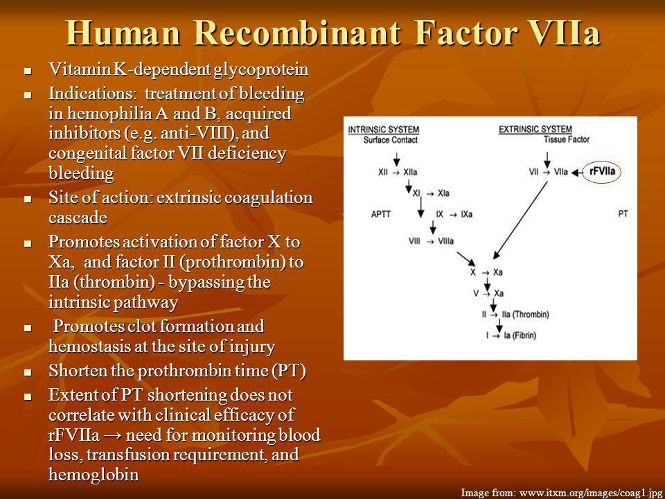 Human Recombinant Factor VIIa Vitamin K-dependent glycoprotein Vitamin K-dependent glycoprotein Indications: treatment of bleeding in hemophilia A and