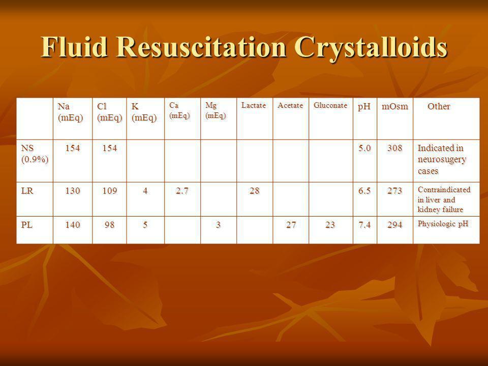 Fluid Resuscitation Crystalloids Na (mEq) Cl (mEq) K (mEq) Ca (mEq) Mg (mEq) LactateAcetateGluconatepHmOsm Other Other NS (0.9%) 1541545.0308 Indicate
