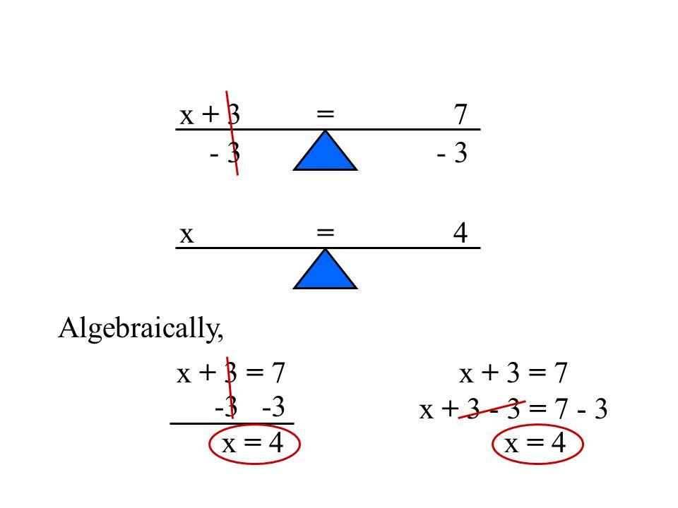 =x + 37 - 3 =x4 Algebraically, x + 3 = 7 -3 x = 4 x + 3 = 7 x = 4 x + 3 - 3 = 7 - 3